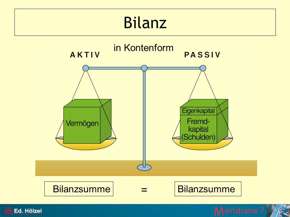 Bilanz in Kontenform Bilanzsumme = Bilanzsumme