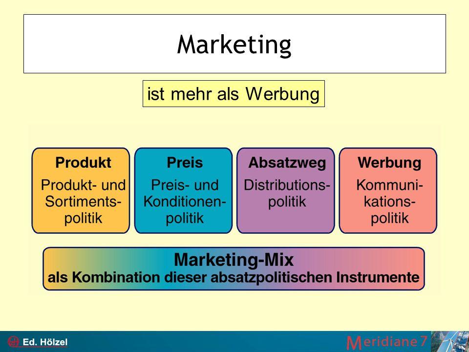 Marketing ist mehr als Werbung
