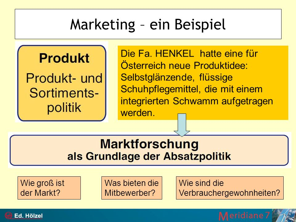 Marketing – ein Beispiel