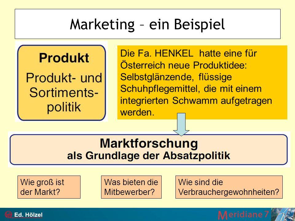 Marketing – ein Beispiel