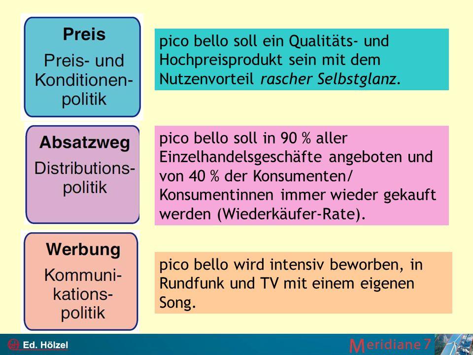 pico bello soll ein Qualitäts- und Hochpreisprodukt sein mit dem Nutzenvorteil rascher Selbstglanz.