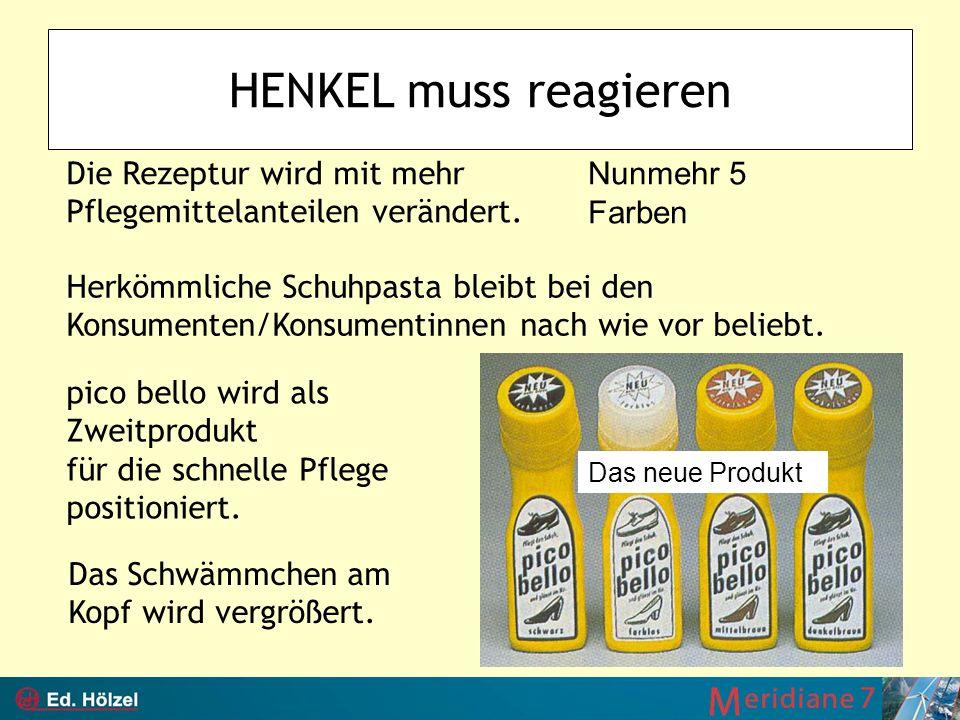 HENKEL muss reagieren Die Rezeptur wird mit mehr Pflegemittelanteilen verändert. Nunmehr 5 Farben.
