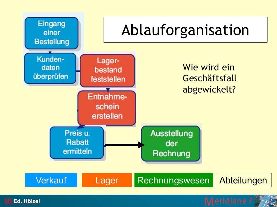 Ablauforganisation Wie wird ein Geschäftsfall abgewickelt Verkauf