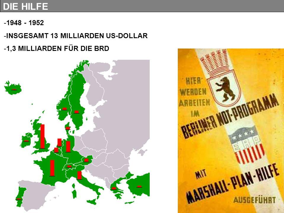 DIE HILFE 1948 - 1952 INSGESAMT 13 MILLIARDEN US-DOLLAR