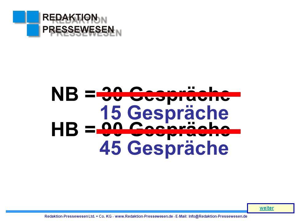 NB = 30 Gespräche HB = 90 Gespräche 15 Gespräche 45 Gespräche weiter