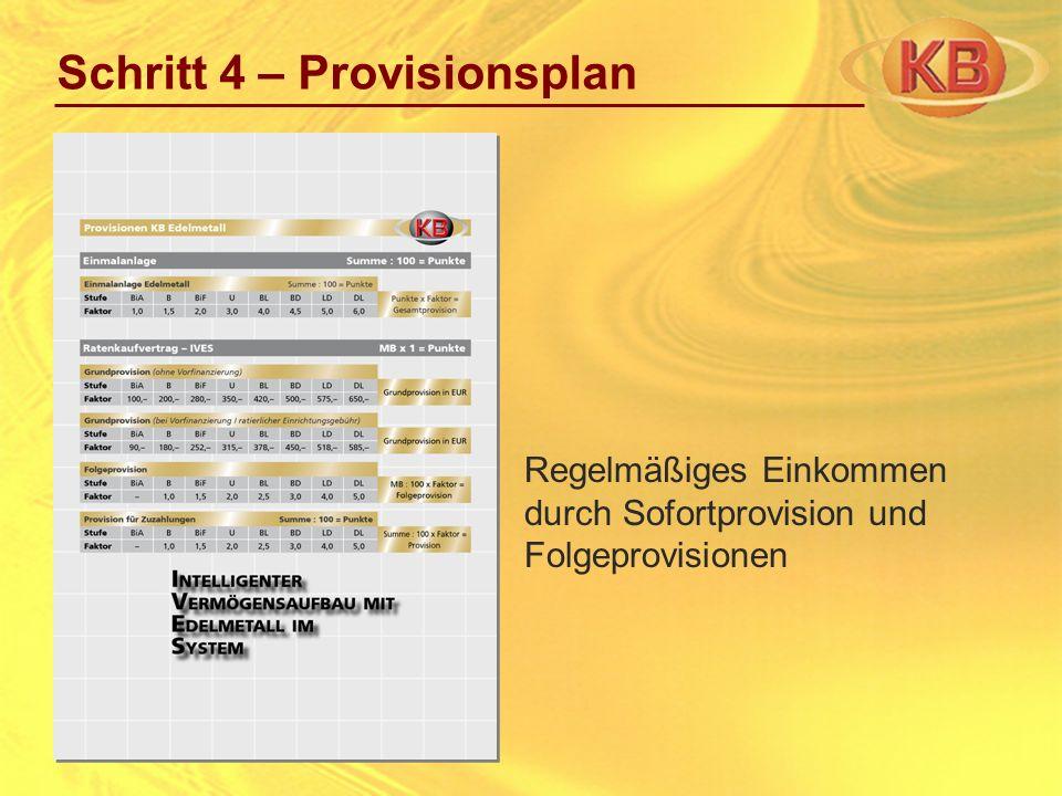 Schritt 4 – Provisionsplan
