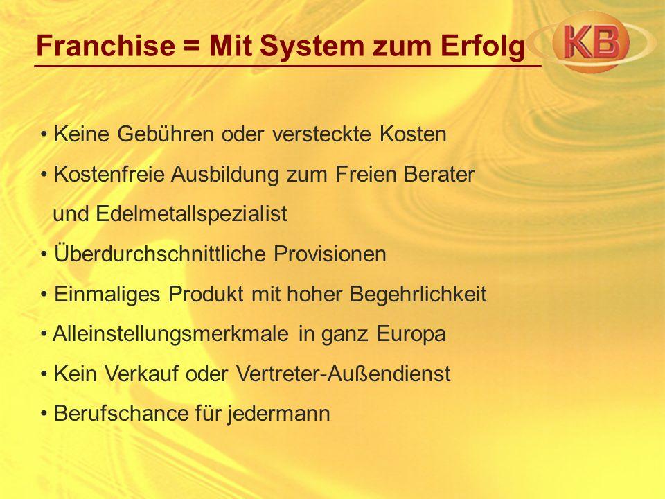 Franchise = Mit System zum Erfolg