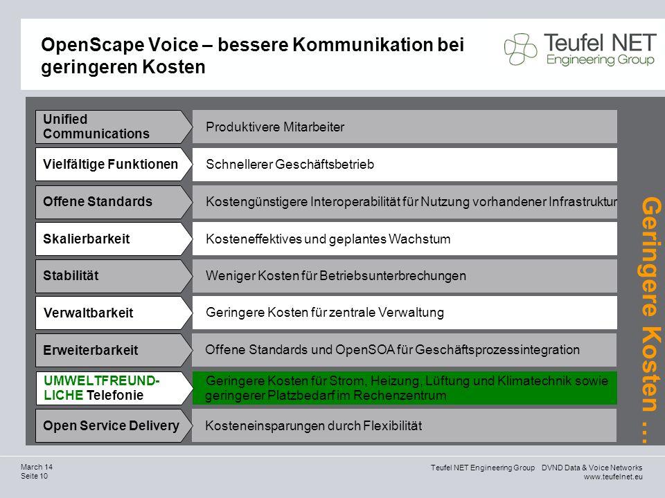 OpenScape Voice – bessere Kommunikation bei geringeren Kosten