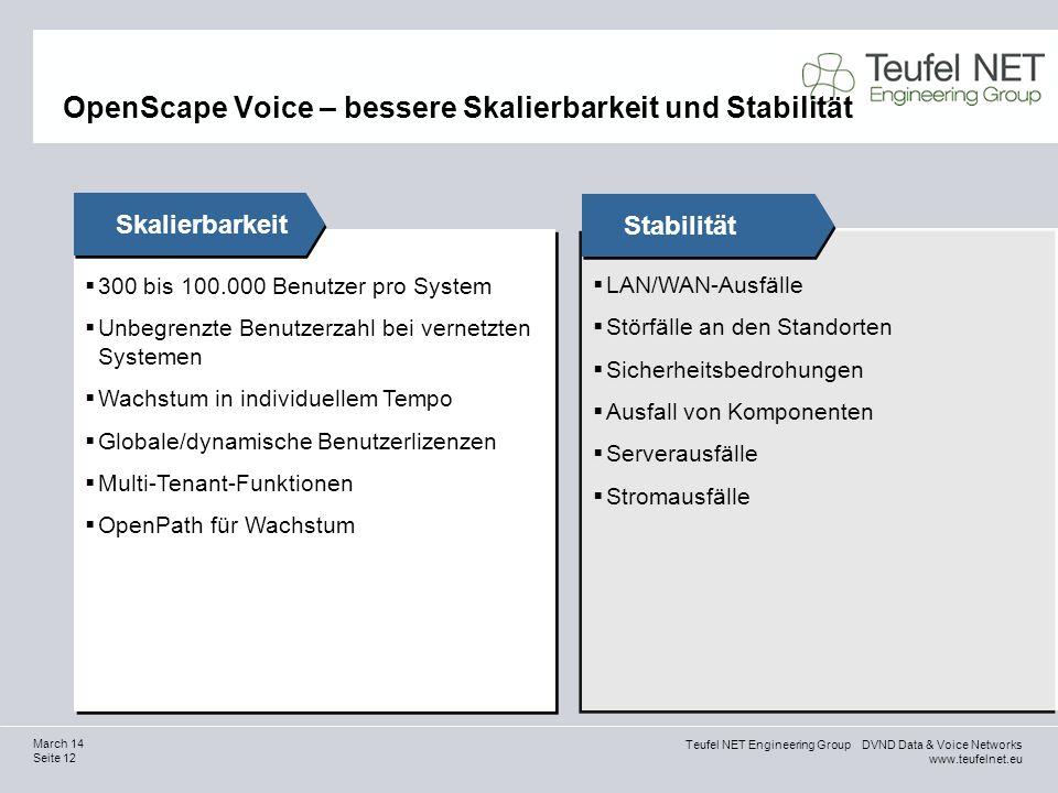 OpenScape Voice – bessere Skalierbarkeit und Stabilität