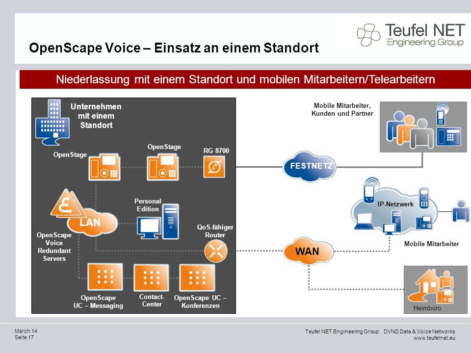 OpenScape Voice – Einsatz an einem Standort