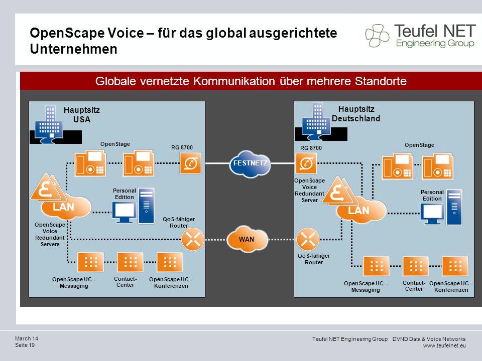 OpenScape Voice – für das global ausgerichtete Unternehmen