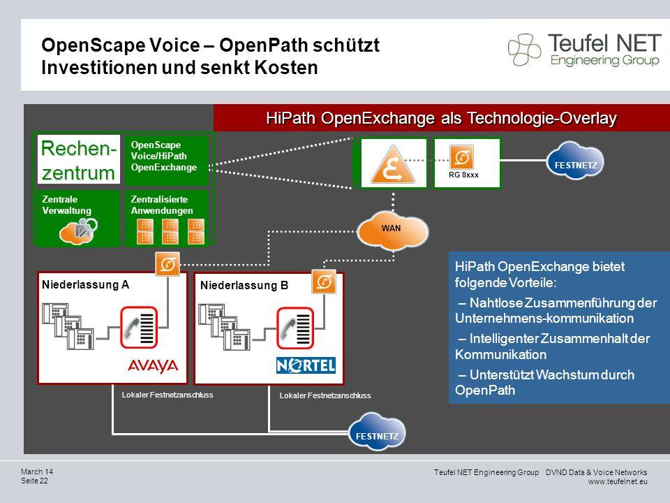 OpenScape Voice – OpenPath schützt Investitionen und senkt Kosten