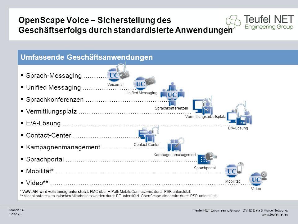 OpenScape Voice – Sicherstellung des Geschäftserfolgs durch standardisierte Anwendungen