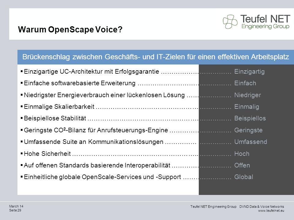 Warum OpenScape Voice Brückenschlag zwischen Geschäfts- und IT-Zielen für einen effektiven Arbeitsplatz.