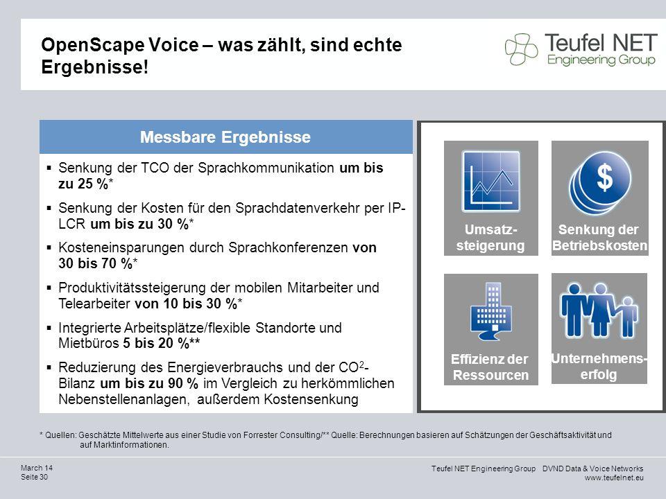 OpenScape Voice – was zählt, sind echte Ergebnisse!
