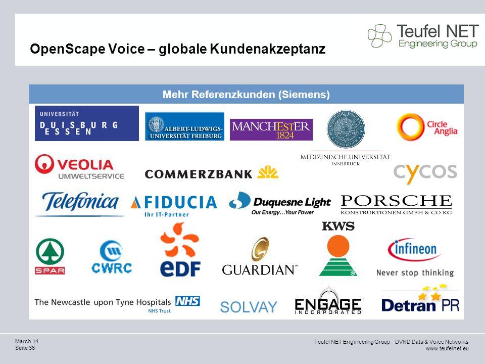 OpenScape Voice – globale Kundenakzeptanz