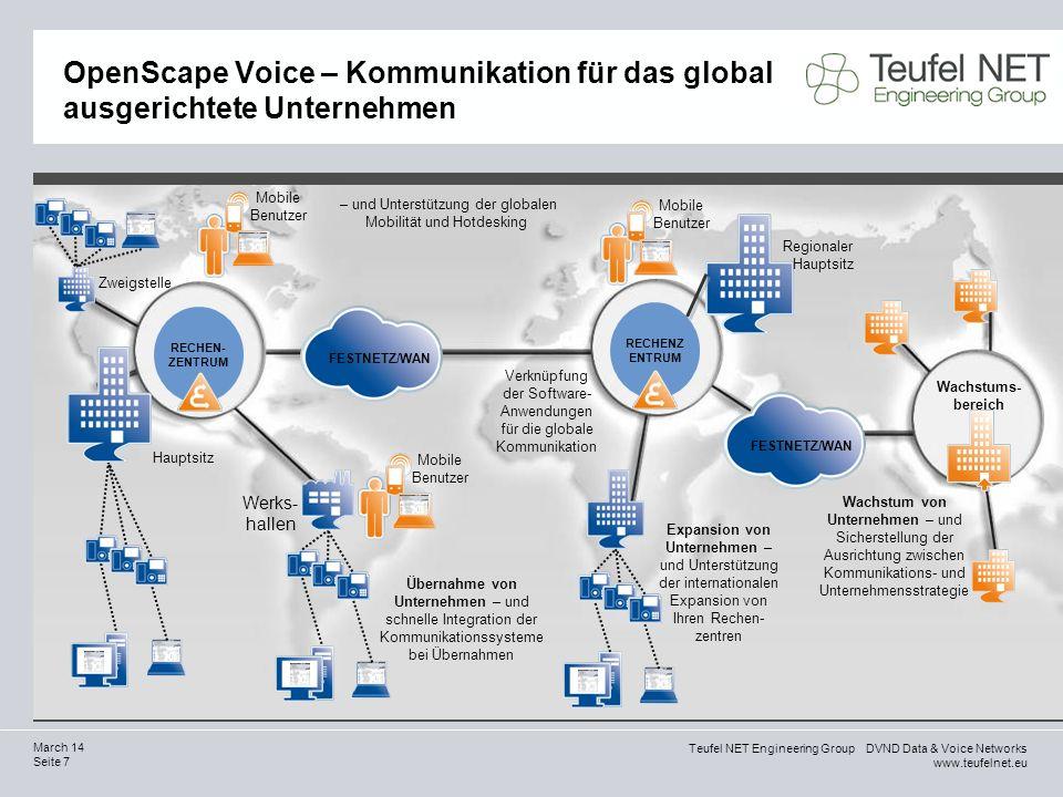 OpenScape Voice – Kommunikation für das global ausgerichtete Unternehmen