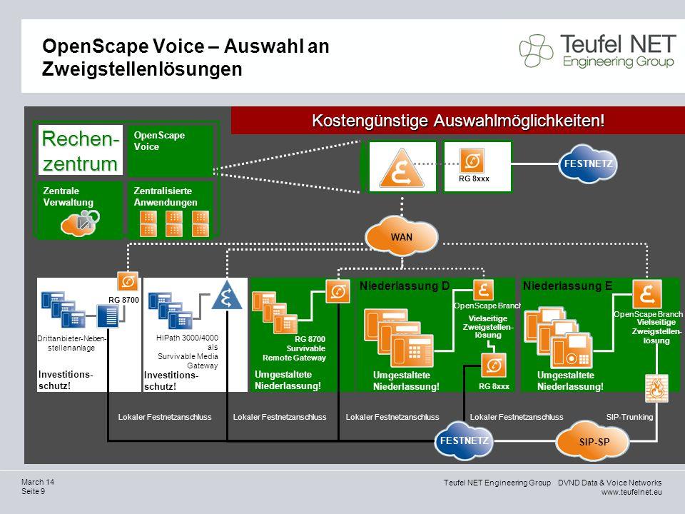 OpenScape Voice – Auswahl an Zweigstellenlösungen