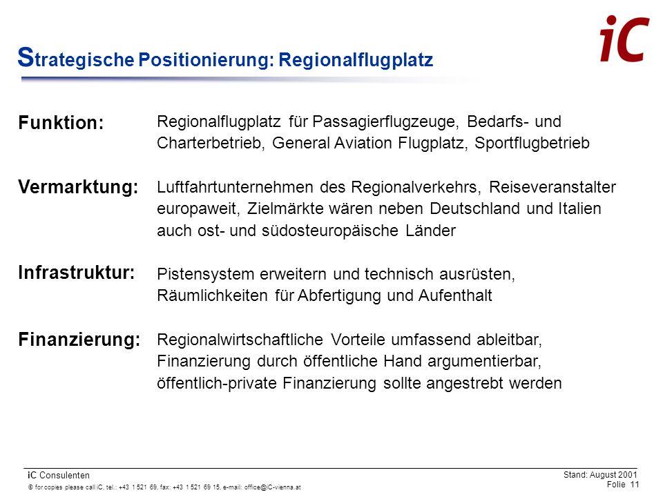 Strategische Positionierung: Regionalflugplatz