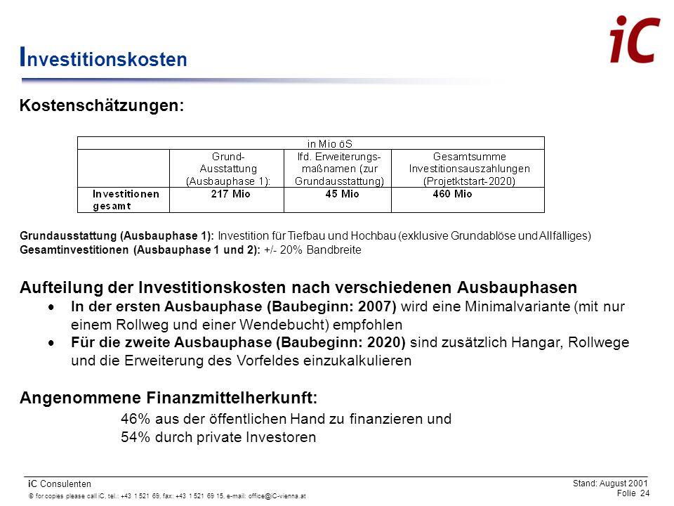 Investitionskosten Kostenschätzungen: