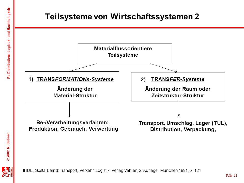 Teilsysteme von Wirtschaftssystemen 2