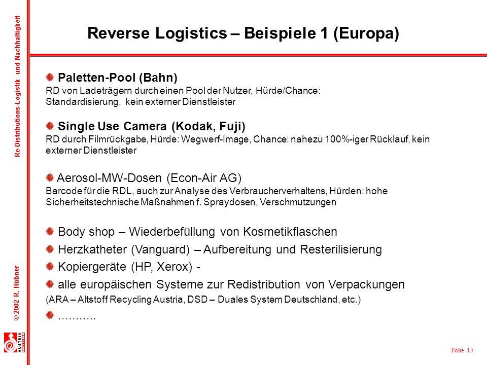 Reverse Logistics – Beispiele 1 (Europa)