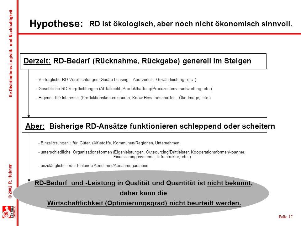 Hypothese: RD ist ökologisch, aber noch nicht ökonomisch sinnvoll.