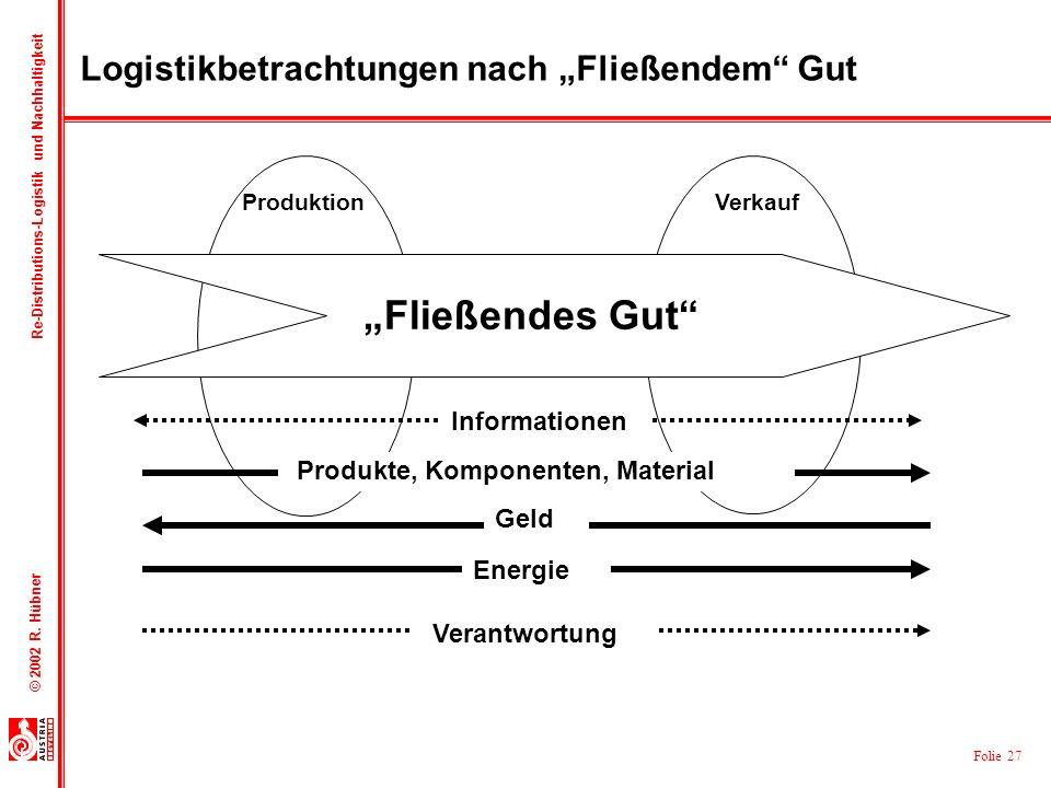 """""""Fließendes Gut Logistikbetrachtungen nach """"Fließendem Gut"""