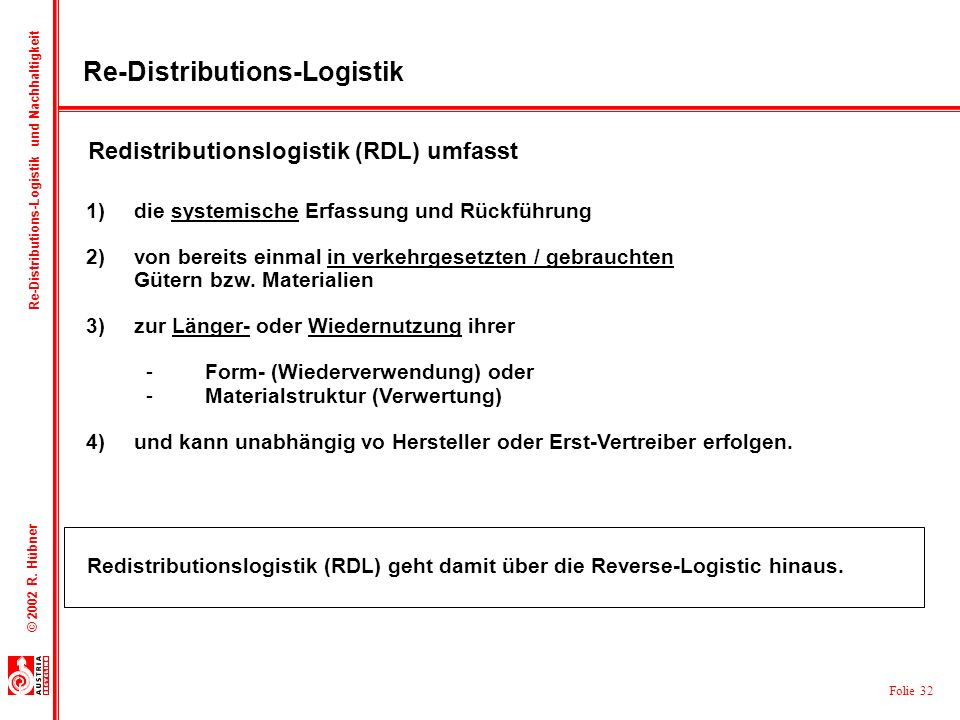 Re-Distributions-Logistik