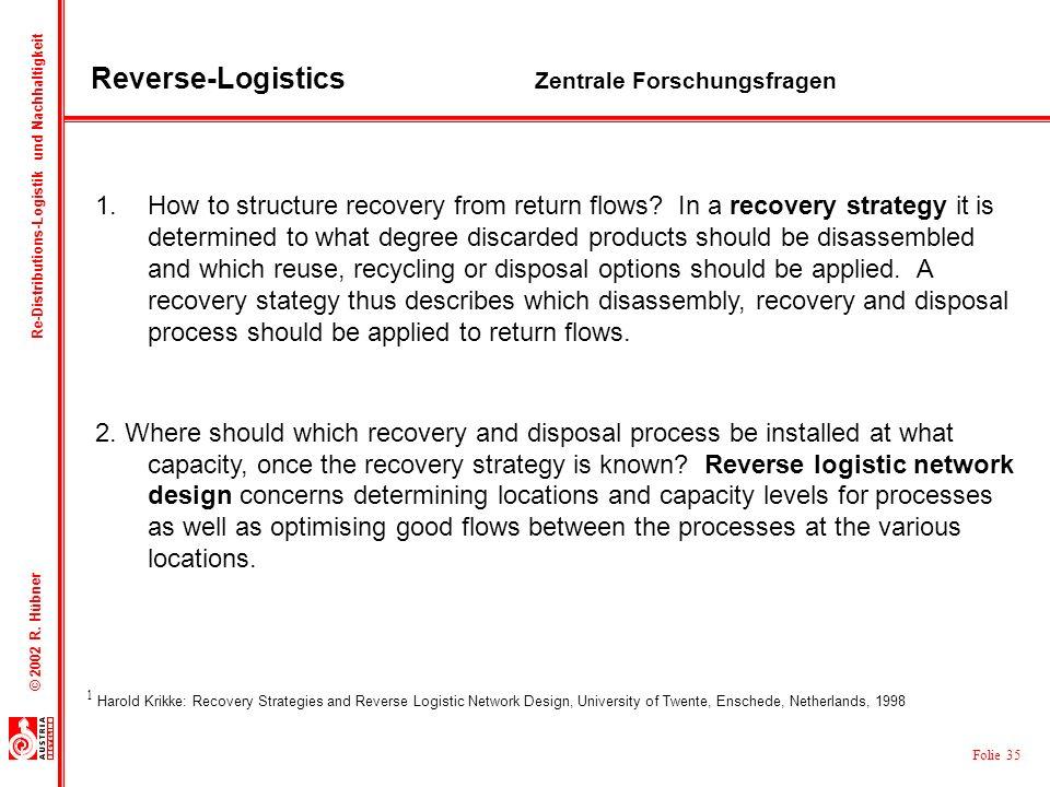 Reverse-Logistics Zentrale Forschungsfragen