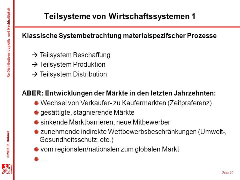 Teilsysteme von Wirtschaftssystemen 1