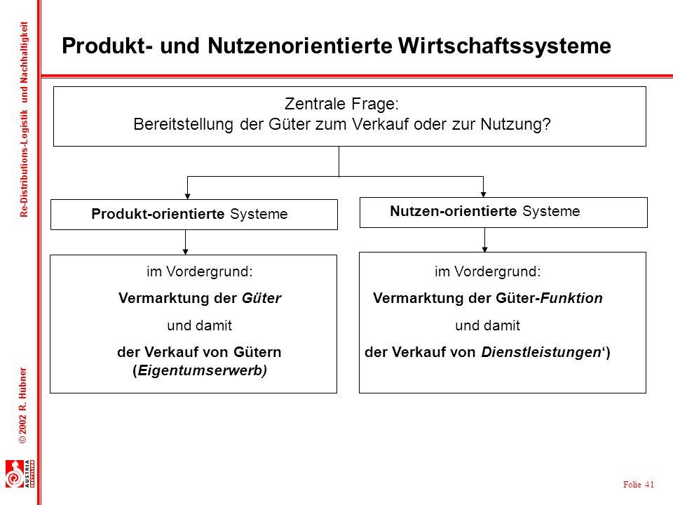 Produkt- und Nutzenorientierte Wirtschaftssysteme