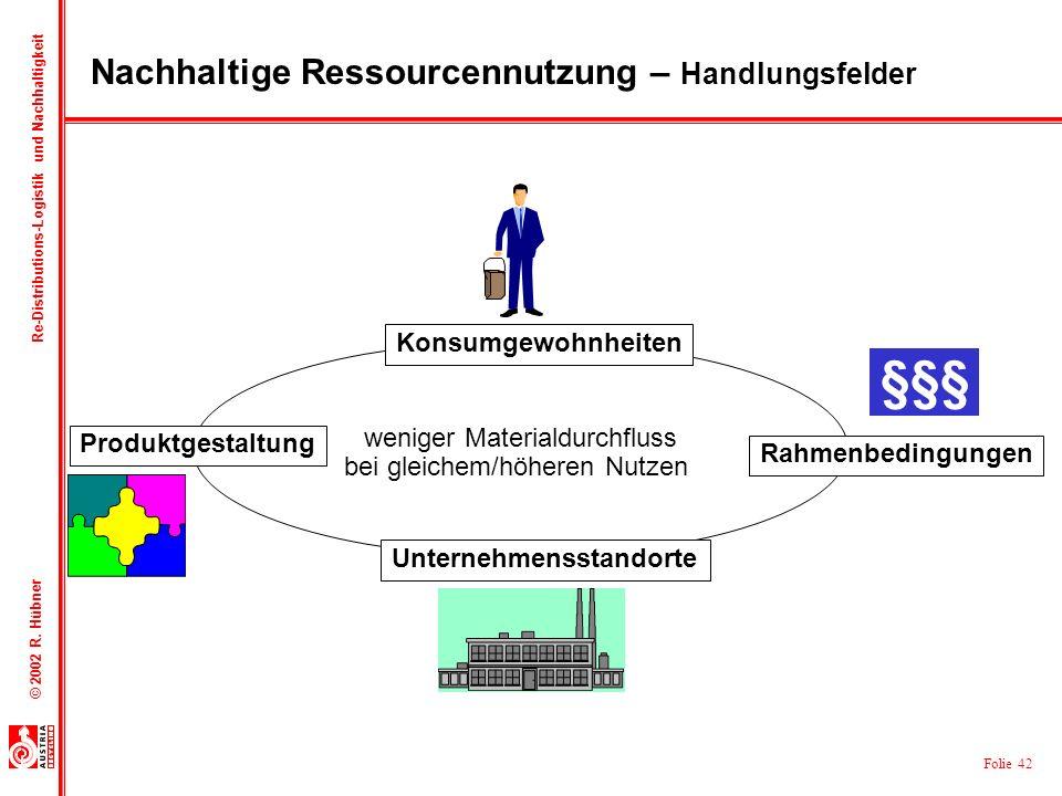 Nachhaltige Ressourcennutzung – Handlungsfelder