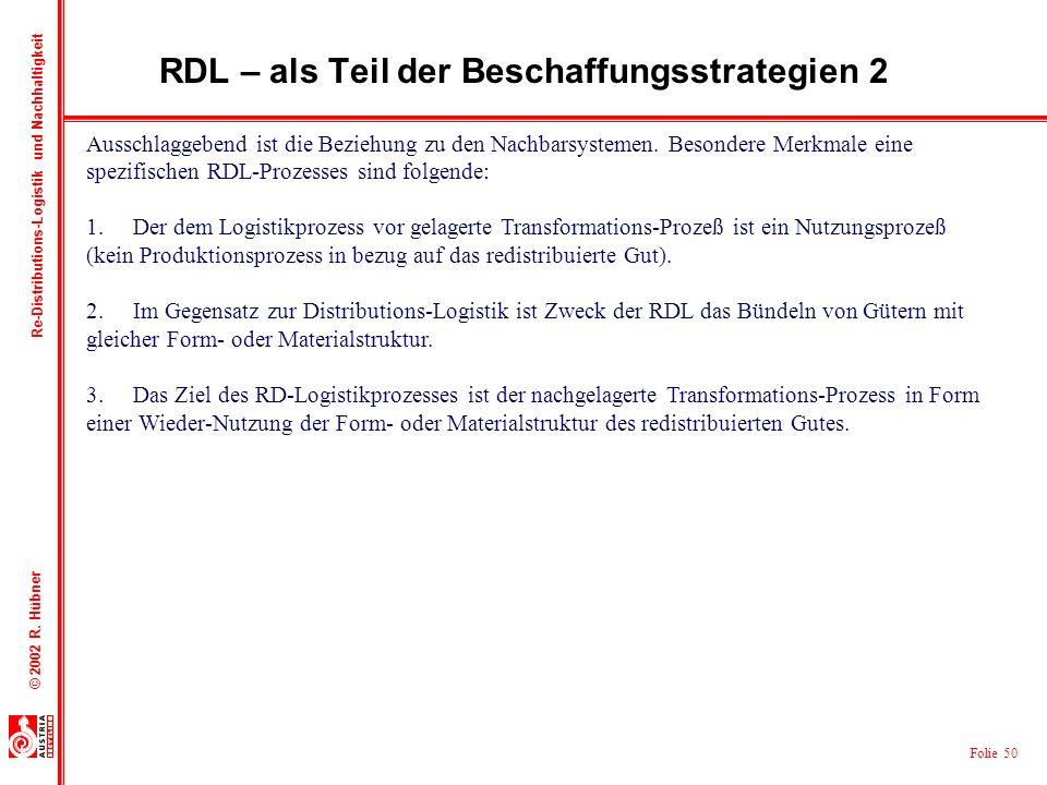 RDL – als Teil der Beschaffungsstrategien 2