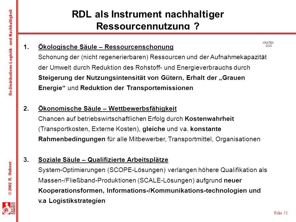 RDL als Instrument nachhaltiger Ressourcennutzung