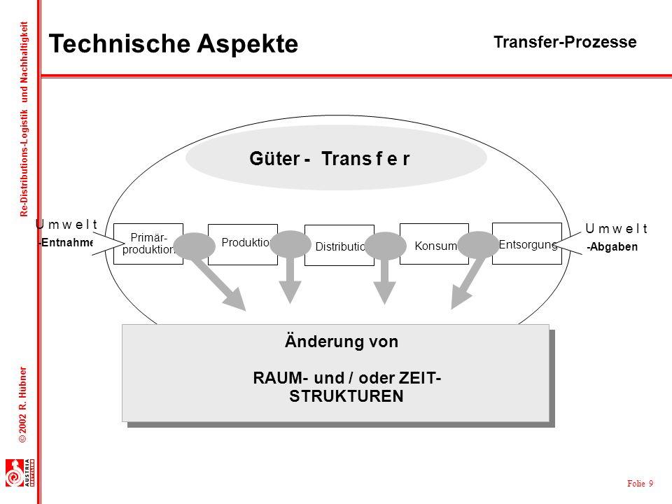 Technische Aspekte Güter - Trans f e r Transfer-Prozesse Änderung von