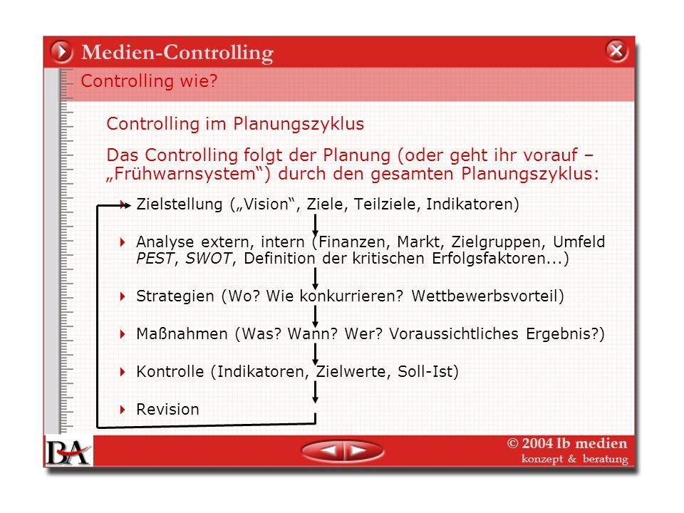 Medien-Controlling Controlling wie Controlling im Planungszyklus