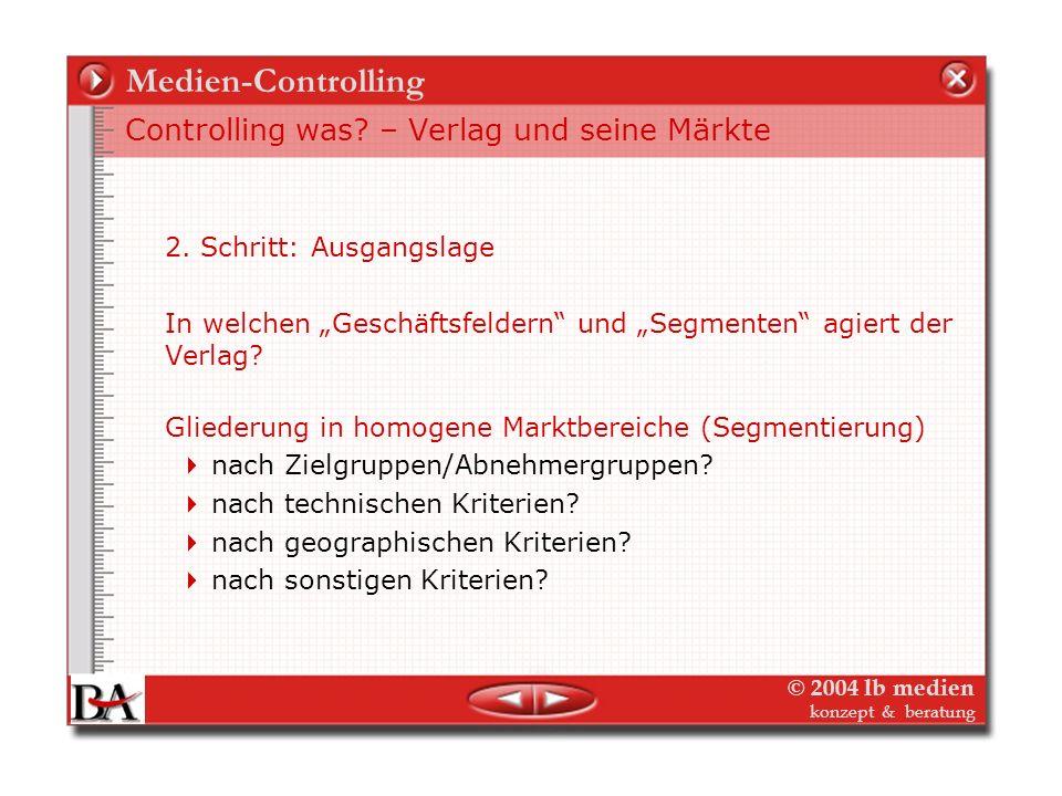 Medien-Controlling Controlling was – Verlag und seine Märkte