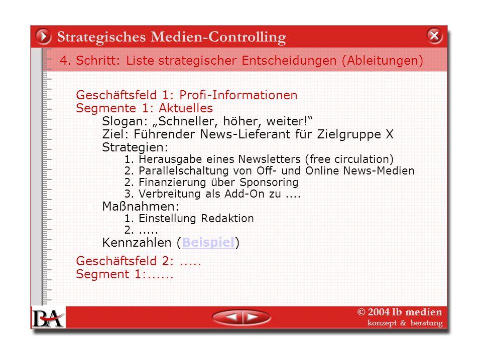 Strategisches Medien-Controlling