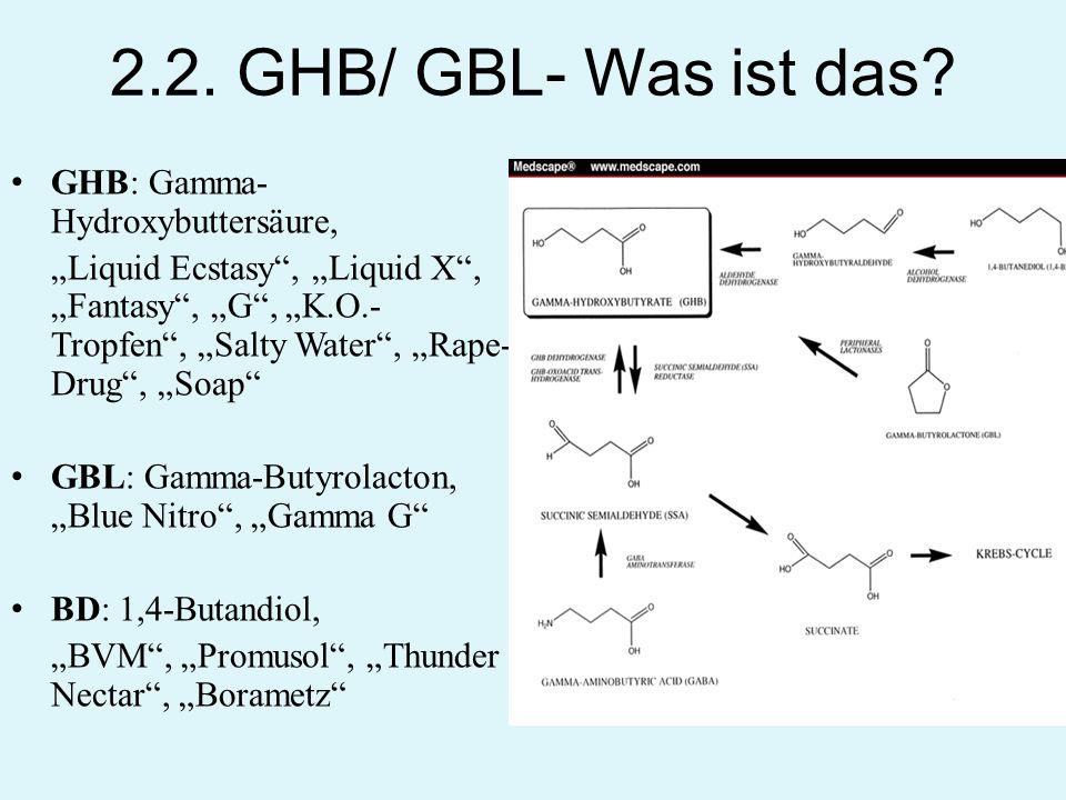 2.2. GHB/ GBL- Was ist das GHB: Gamma-Hydroxybuttersäure,