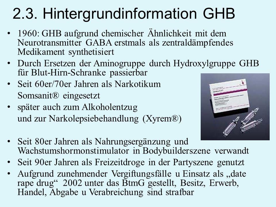 2.3. Hintergrundinformation GHB