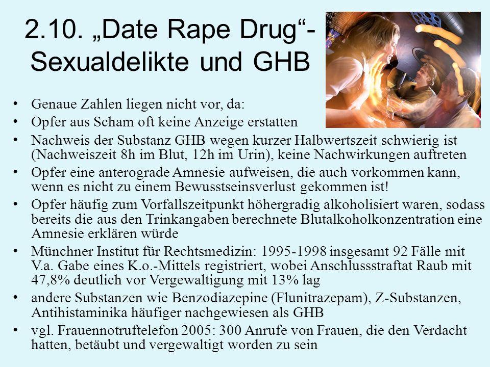 """2.10. """"Date Rape Drug - Sexualdelikte und GHB"""