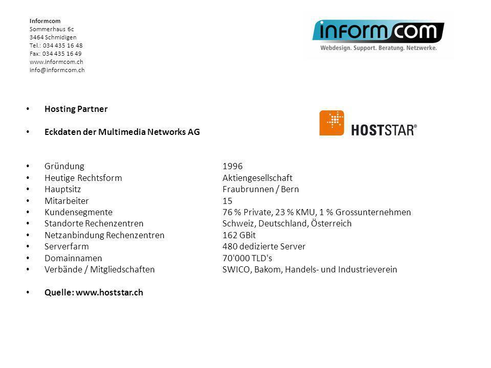 Eckdaten der Multimedia Networks AG