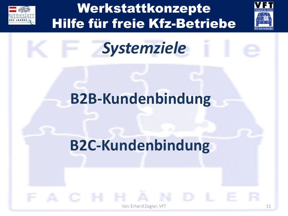 Systemziele B2B-Kundenbindung B2C-Kundenbindung Von Erhard Zagler, VFT