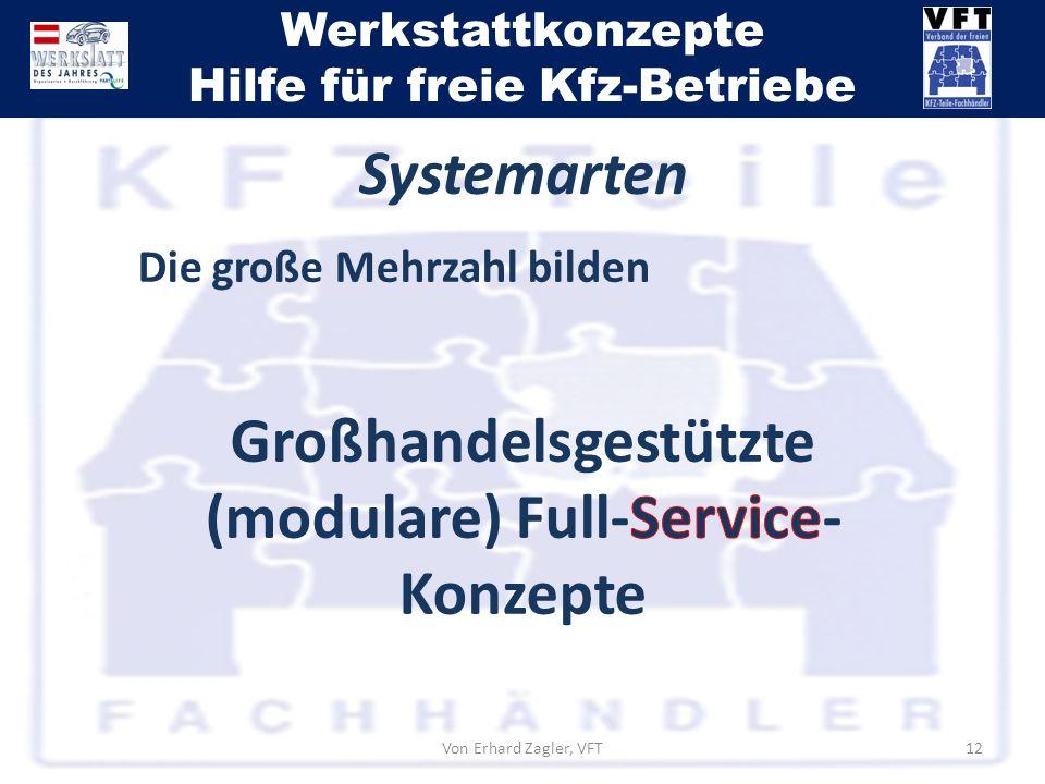 Großhandelsgestützte (modulare) Full-Service-Konzepte