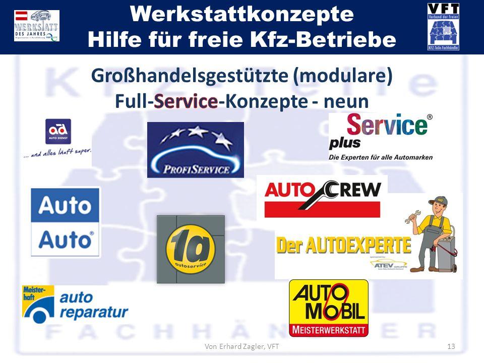 Großhandelsgestützte (modulare) Full-Service-Konzepte - neun