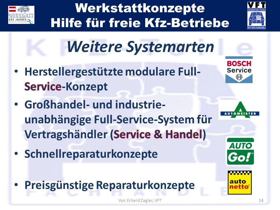 Weitere Systemarten Herstellergestützte modulare Full-Service-Konzept