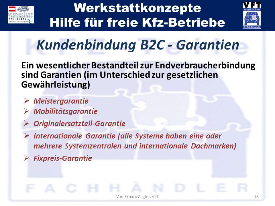 Kundenbindung B2C - Garantien
