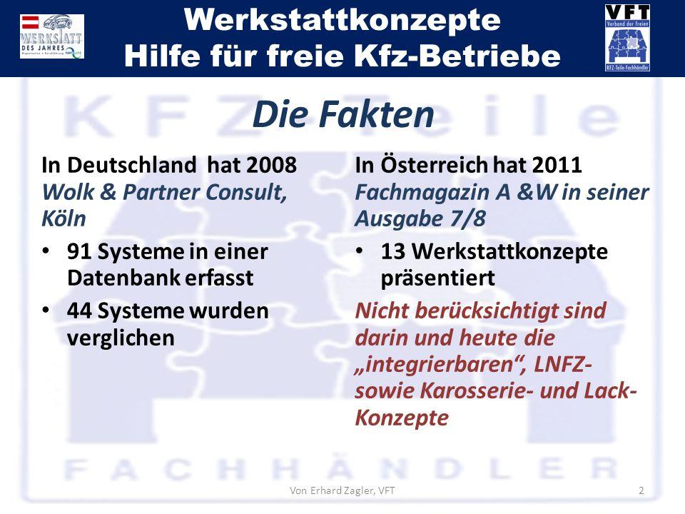 Die Fakten In Deutschland hat 2008 Wolk & Partner Consult, Köln