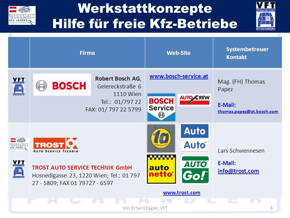 Firma Web-Site Systembetreuer Kontakt Robert Bosch AG,